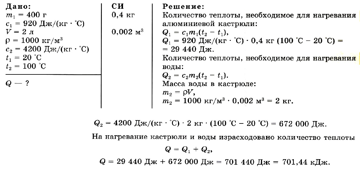 Расчёт количества теплоты